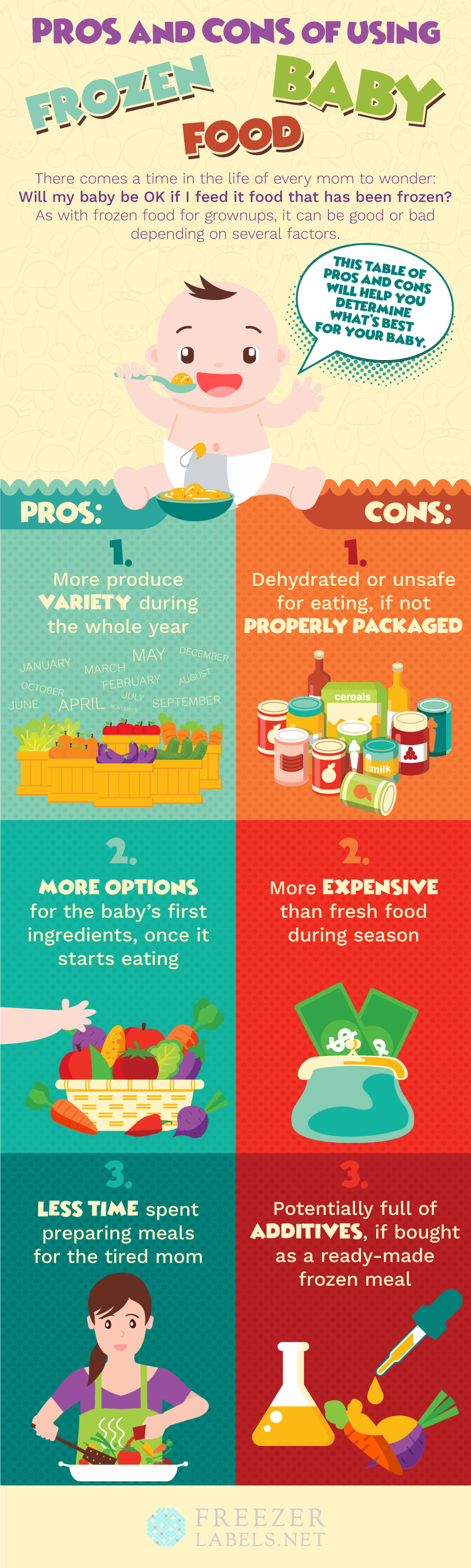 pros and cons of using frozen baby food infographic