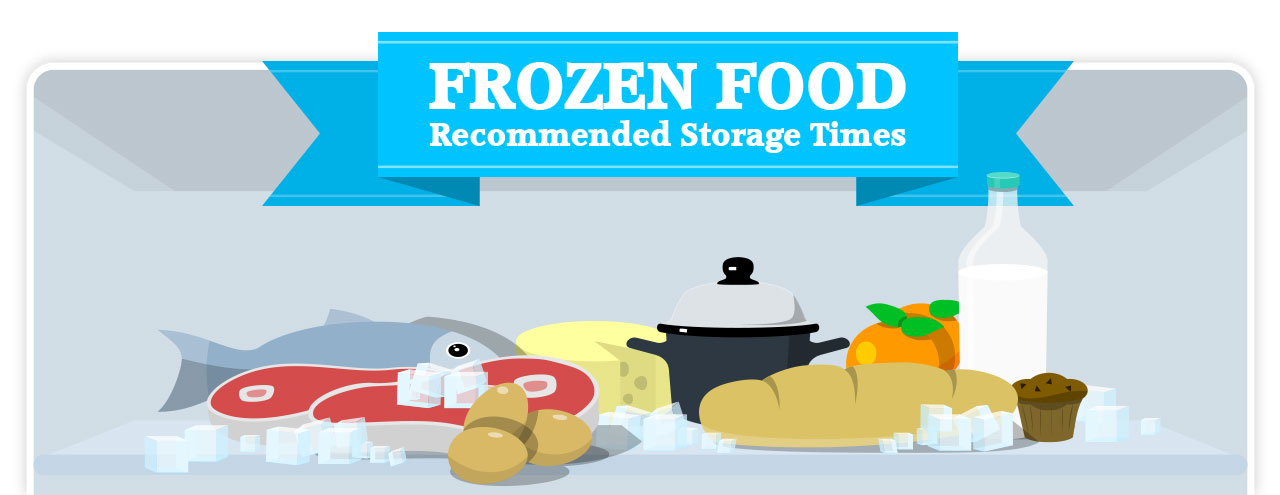 How Long Can You Store Meals-in Your Freezer